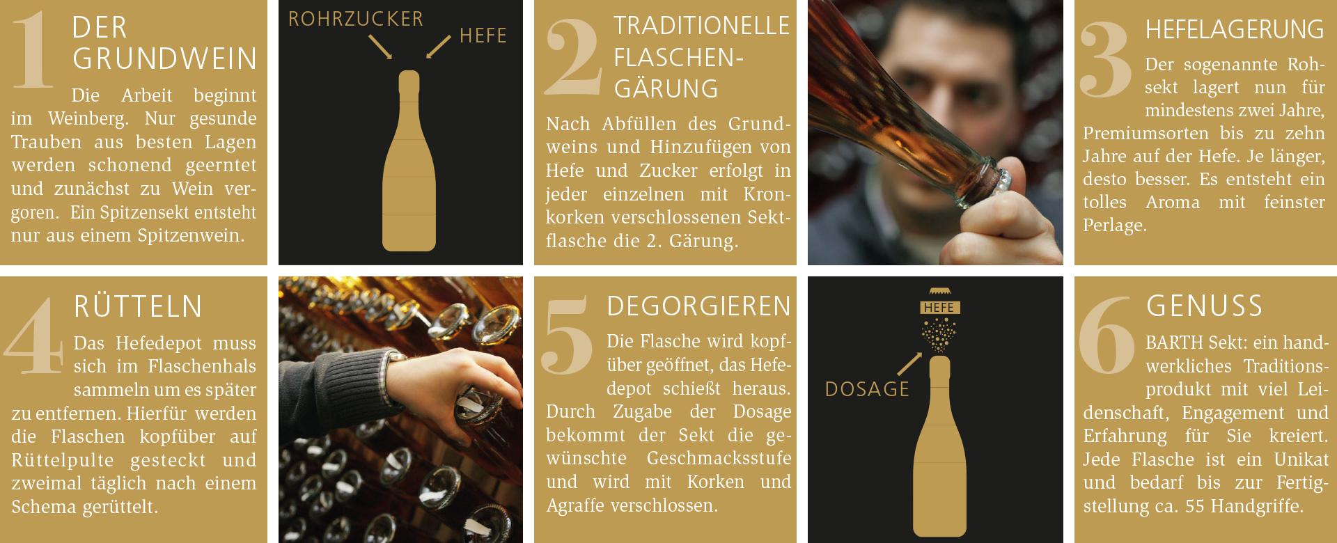 BARTH Sektherstellung traditionelle Flaschengärung